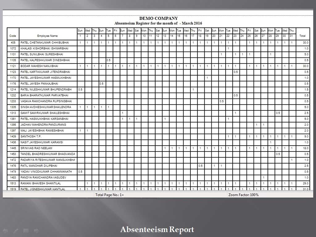 Absent Report - Sunrise Software